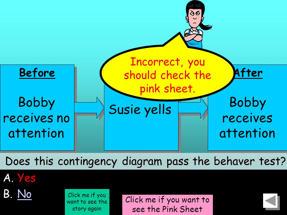 25 Before Behavior After Bobby receives attention After Bobby receives attention Susie yells A.Yes B.NoNo Bobby receives no attention Does this contingency diagram pass the behaver test.