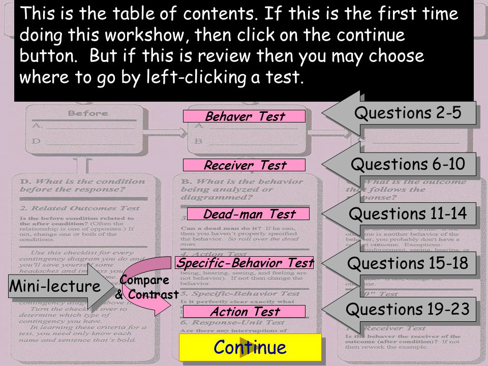 154 Behaver Test Specific-Behavior Test Action Test Dead-man Test Receiver Test Compare & Contrast You are now ready to move on to Part II.