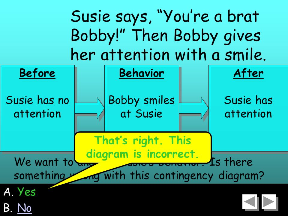 32 A.Yes B.NoNo We want to analyze Susie's behavior.