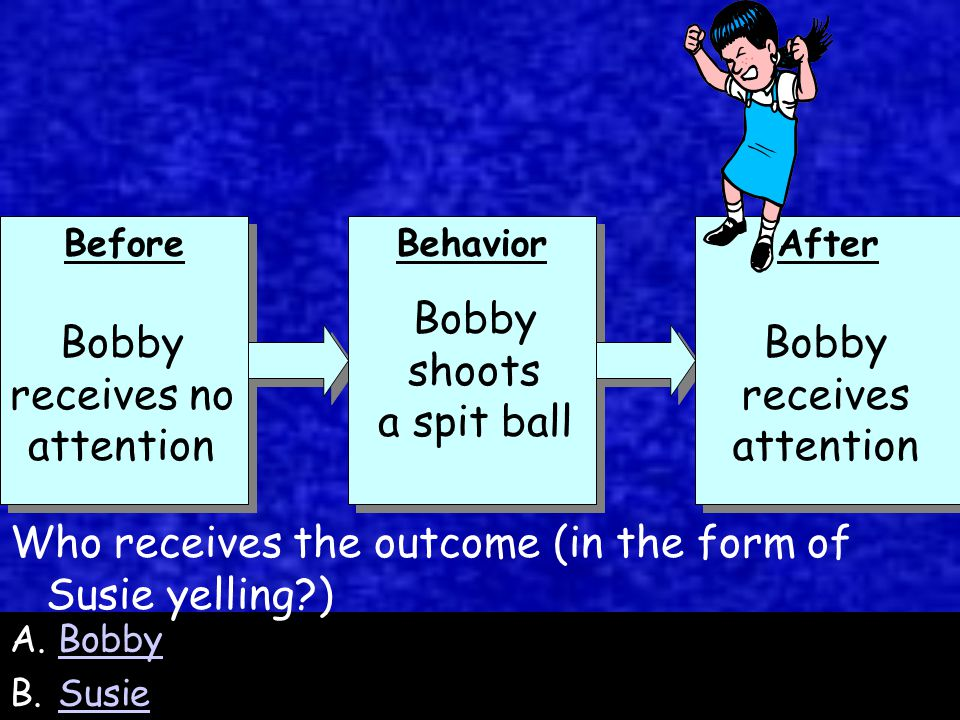 42 A.BobbyBobby B.SusieSusie Who receives the outcome (in the form of Susie yelling ) Before Behavior After Bobby shoots a spit ball Bobby receives attention Bobby receives no attention