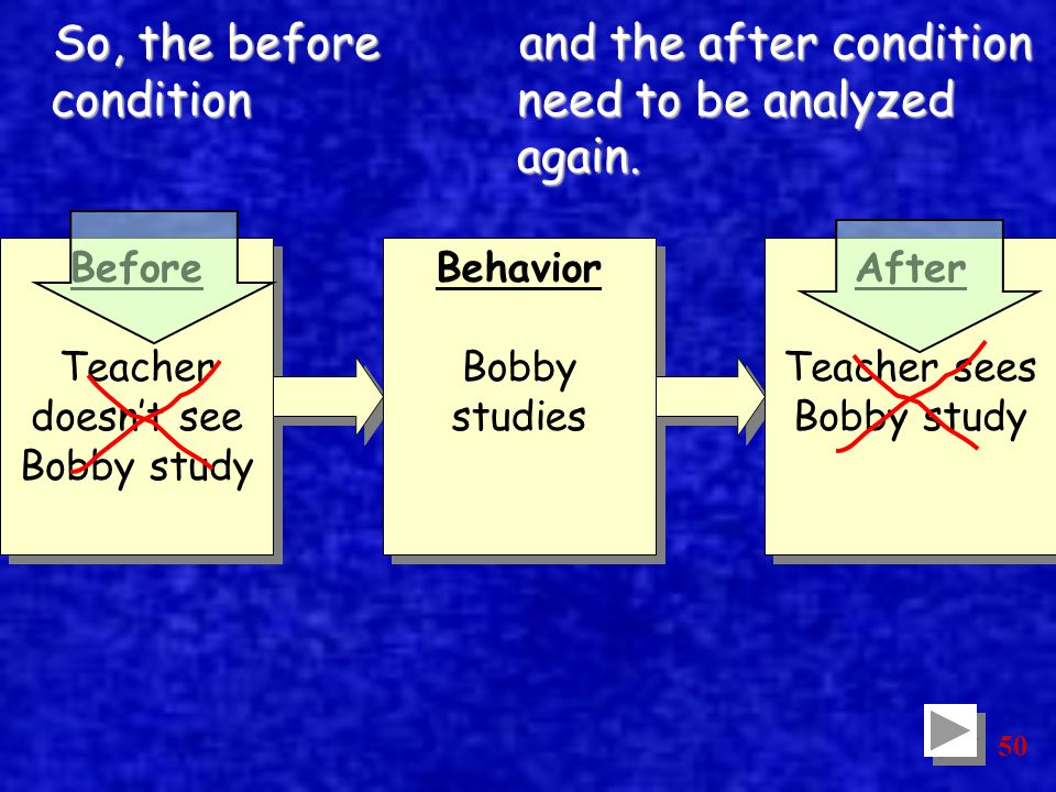 50 Before Teacher doesn't see Bobby study Before Teacher doesn't see Bobby study Behavior Bobby studies Behavior Bobby studies After Teacher sees Bobby study After Teacher sees Bobby study So, the before condition So, the before condition and the after condition need to be analyzed again.