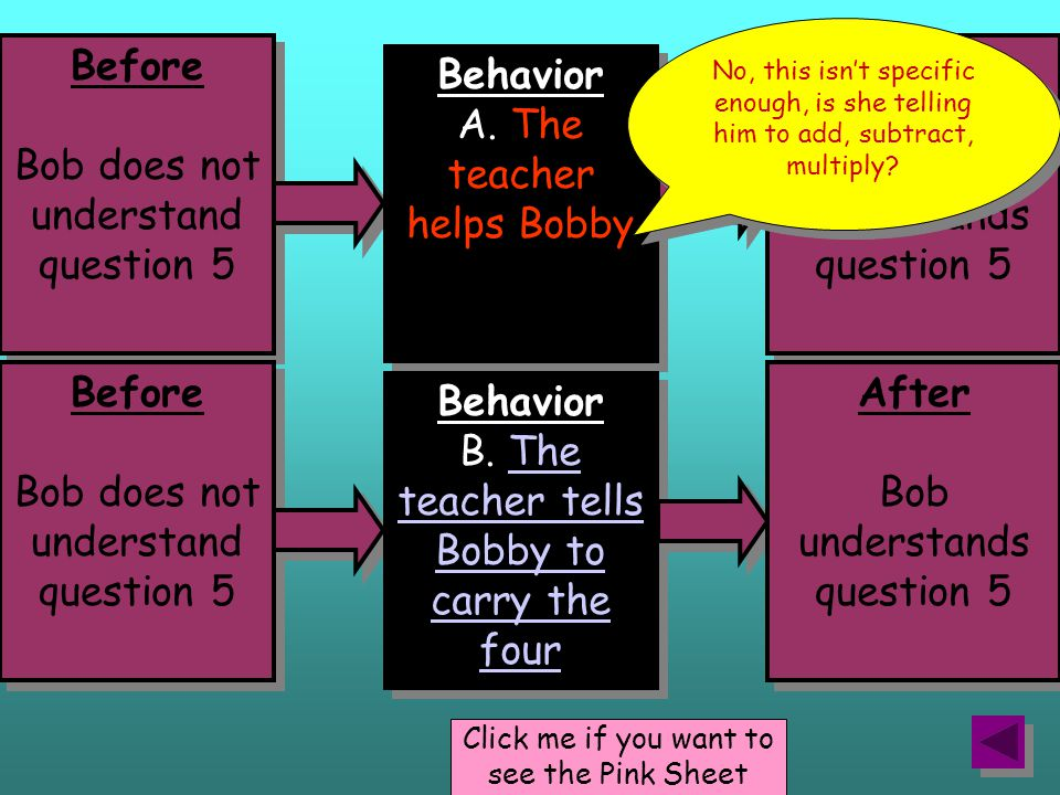 88 Click me if you want to see the Pink Sheet Before Bob does not understand question 5 Before Bob does not understand question 5 Behavior A.