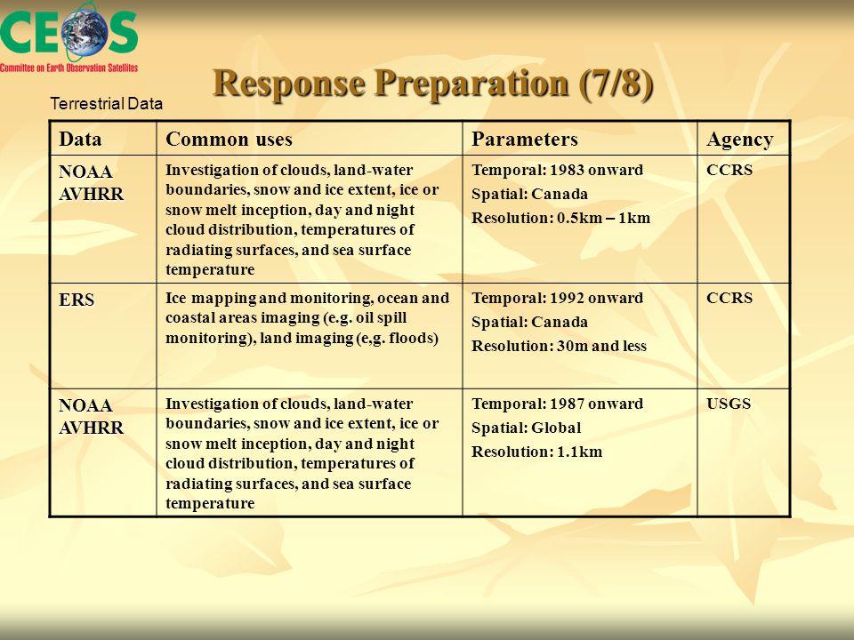 Response Preparation (7/8) Response Preparation (7/8) DataCommon usesParametersAgency NOAA AVHRR Investigation of clouds, land-water boundaries, snow