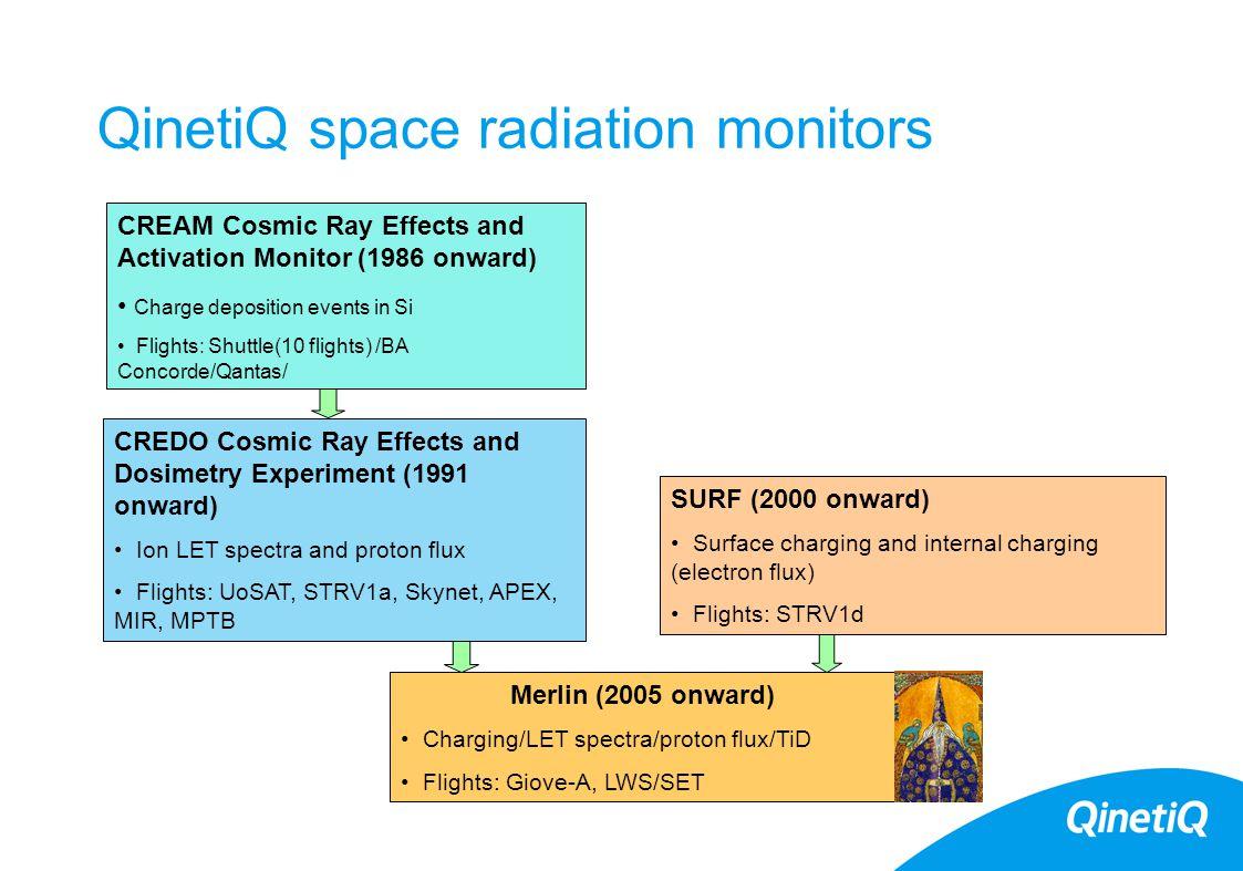 April 06 electron event