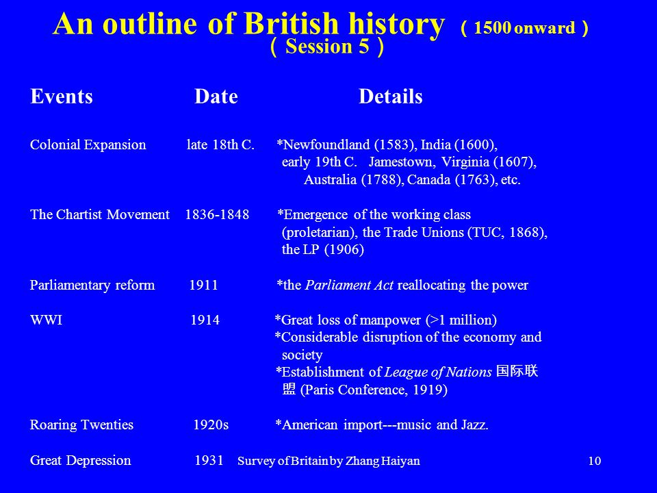 Survey of Britain by Zhang Haiyan10 An outline of British history ( 1500 onward ) ( Session 5 ) Events Date Details Colonial Expansion late 18th C. *N