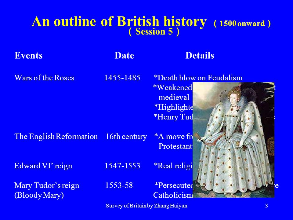 Survey of Britain by Zhang Haiyan3 An outline of British history ( 1500 onward ) ( Session 5 ) Events Date Details Wars of the Roses 1455-1485 *Death