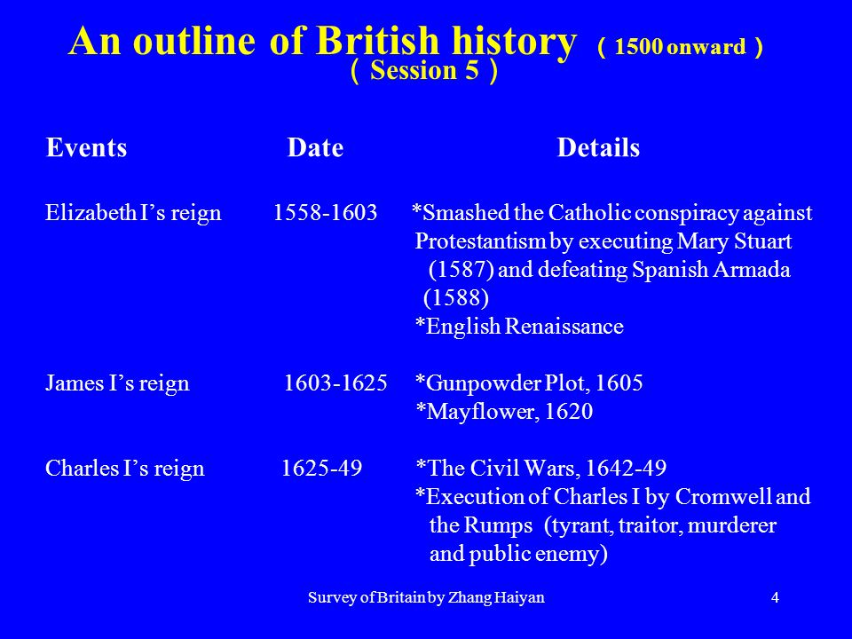Survey of Britain by Zhang Haiyan4 An outline of British history ( 1500 onward ) ( Session 5 ) Events Date Details Elizabeth I's reign 1558-1603 *Smashed the Catholic conspiracy against Protestantism by executing Mary Stuart (1587) and defeating Spanish Armada (1588) *English Renaissance James I's reign 1603-1625 *Gunpowder Plot, 1605 *Mayflower, 1620 Charles I's reign 1625-49 *The Civil Wars, 1642-49 *Execution of Charles I by Cromwell and the Rumps (tyrant, traitor, murderer and public enemy)