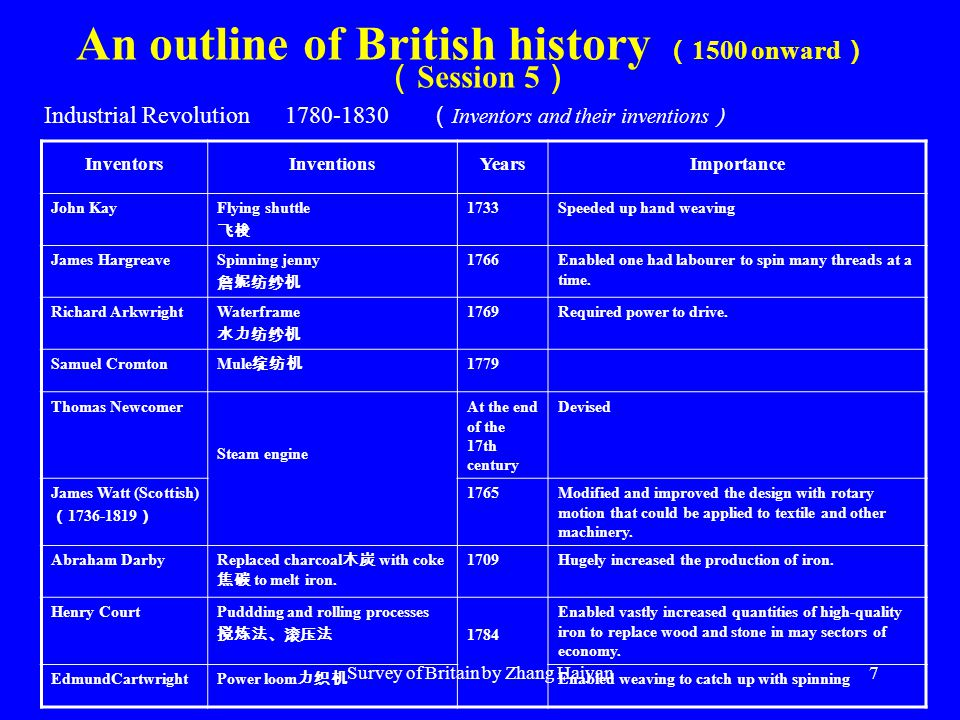 Survey of Britain by Zhang Haiyan7 An outline of British history ( 1500 onward ) ( Session 5 ) Industrial Revolution 1780-1830 ( Inventors and their inventions ) InventorsInventionsYears Importance John KayFlying shuttle 飞梭 1733Speeded up hand weaving James HargreaveSpinning jenny 詹妮纺纱机 1766Enabled one had labourer to spin many threads at a time.