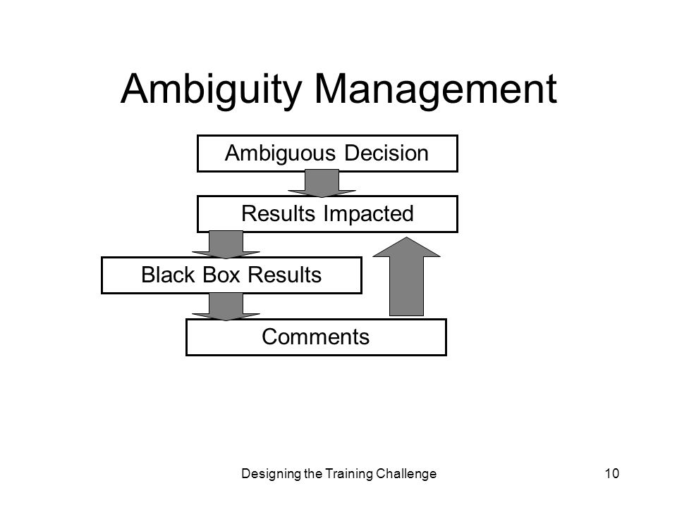 Designing the Training Challenge10 Ambiguity Management Ambiguous Decision Results ImpactedBlack Box ResultsComments
