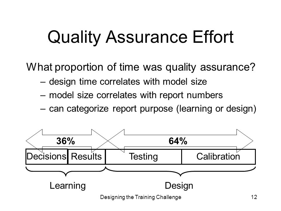 Designing the Training Challenge12 What proportion of time was quality assurance? –design time correlates with model size –model size correlates with