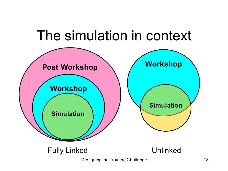 Designing the Training Challenge13 Post Workshop The simulation in context Workshop Simulation Workshop Simulation Fully LinkedUnlinked