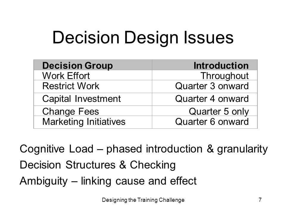 Designing the Training Challenge7 Decision Design Issues Cognitive Load – phased introduction & granularity Decision Structures & Checking Ambiguity –