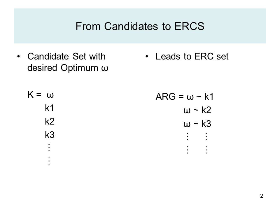 3 Satisfaction Guaranteed To say that an ERC [ω ~ k] is satisfied by a ranking Is to say that candidate k has been dismissed as demonstrably inferior to ω If we satisfy a set of ERCS A, we have shown that the desired optimum is better than anything else in the underlying candidate set from which A arises.