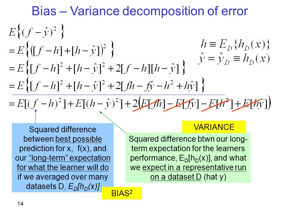 14 Bias – Variance decomposition of error Squared difference btwn our long- term expectation for the learners performance, E D [h D (x)], and what we expect in a representative run on a dataset D (hat y) Squared difference between best possible prediction for x, f(x), and our long-term expectation for what the learner will do if we averaged over many datasets D, E D [h D (x)] BIAS 2 VARIANCE