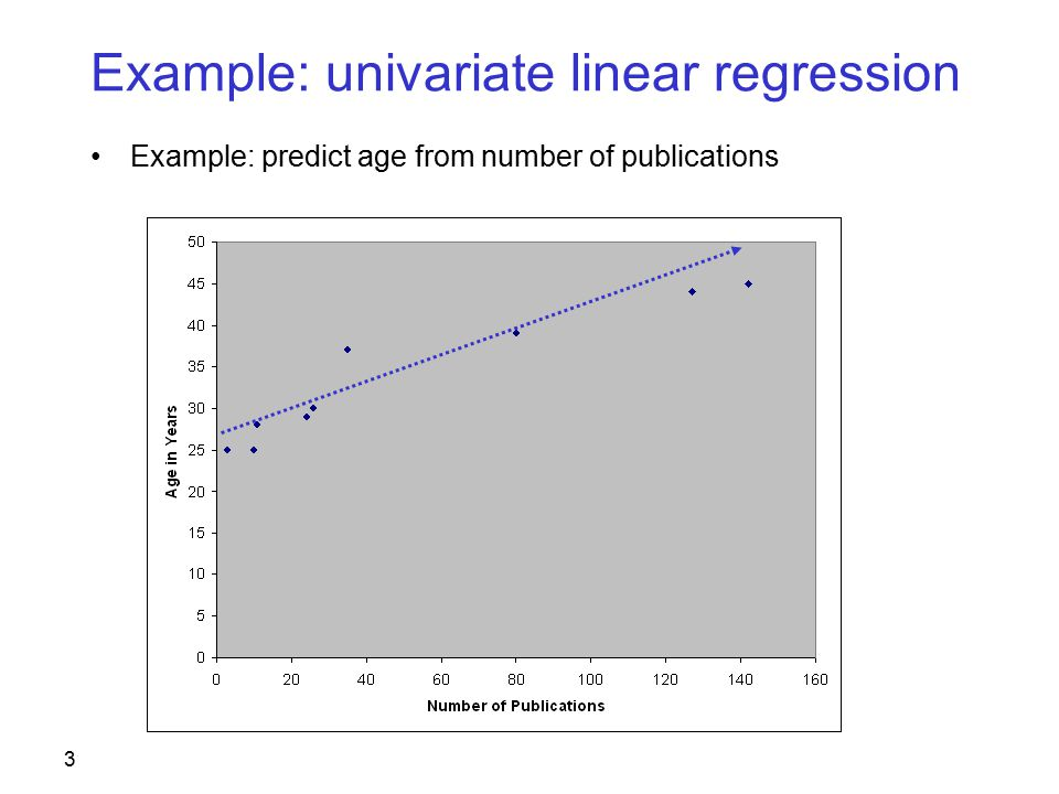 3 Example: univariate linear regression Example: predict age from number of publications