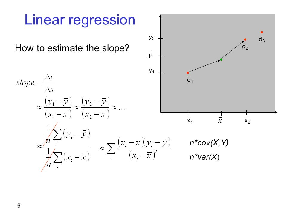 6 Linear regression d2d2 d1d1 x1x1 x2x2 y2y2 y1y1 d3d3 How to estimate the slope.