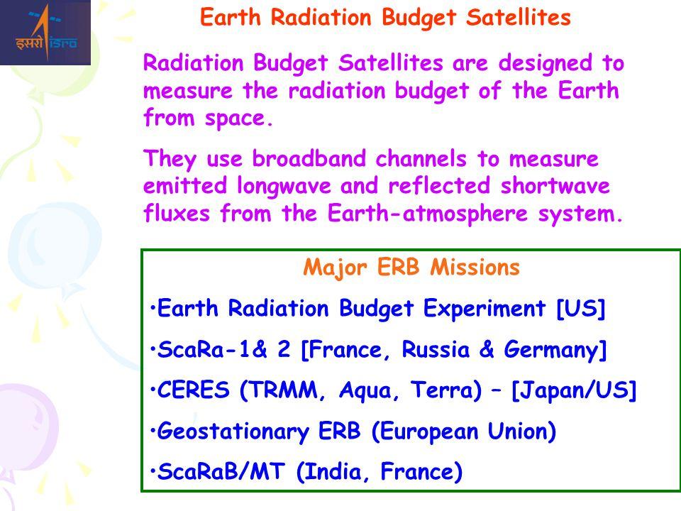 Instrument & Satellite Altitude (km) Resolution (km) Inclination (Deg) Period ERBE-ERBS (PT-72day) 6103057Nov 84- Feb90 ERBE-NOAA98124599Feb85-Jan87 ERBE-NOAA108304599Oct86-May89 ScaRaB/ Meteor (PT - 209Day ) 12006082.6Feb94-Mar95 ScaRab/ Resurs8304599Aug98-Apr99 CERES/TRMM (PT- 46 Day) 3501035Jan98-Aug98 CERES/Terra7052599Mar2000 onward CERES/Aqua7052599Jul2002 onward ERB Missions