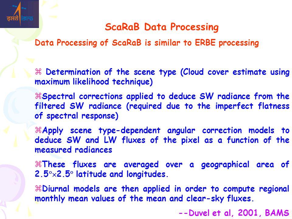 Operational Uses 1.Atmospheric Model Diagnosis 2.Initialization 3.Assimilation