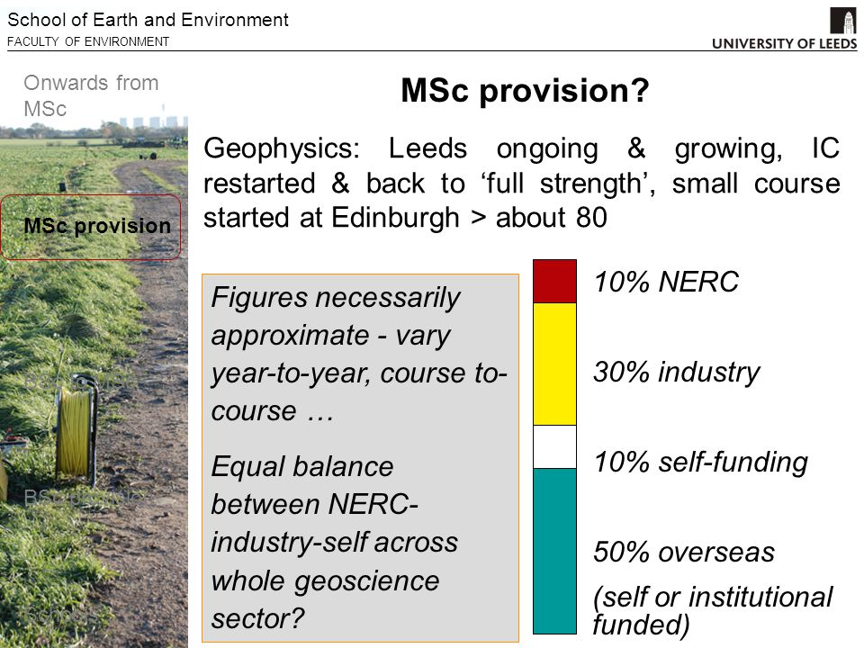 School of Earth and Environment FACULTY OF ENVIRONMENT Onwards from MSc MSc provision BSc to MSc BSc provision Schools Geophysics: Leeds ongoing & growing, IC restarted & back to 'full strength', small course started at Edinburgh > about 80 20 80 2005 2010 10% NERC 30% industry 10% self-funding 50% overseas (self or institutional funded) Figures necessarily approximate - vary year-to-year, course to- course … Equal balance between NERC- industry-self across whole geoscience sector.