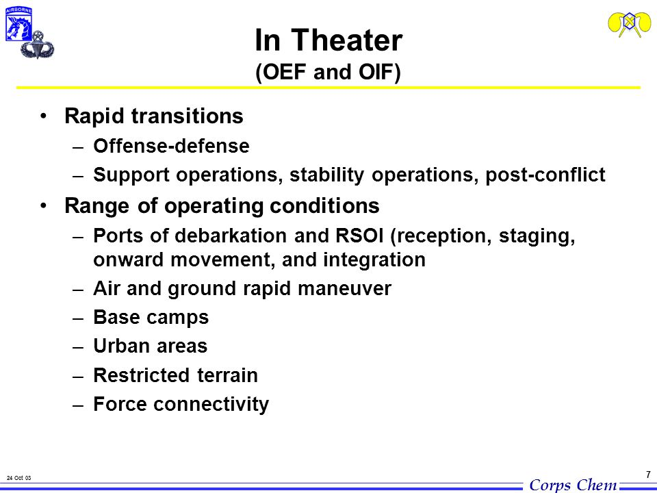 Corps Chem 24 Oct 03 7 Rapid transitions –Offense-defense –Support operations, stability operations, post-conflict Range of operating conditions –Ports of debarkation and RSOI (reception, staging, onward movement, and integration –Air and ground rapid maneuver –Base camps –Urban areas –Restricted terrain –Force connectivity In Theater (OEF and OIF)