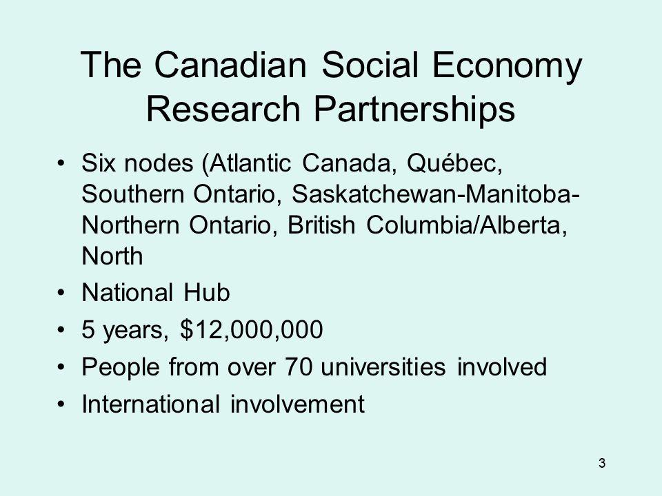 3 The Canadian Social Economy Research Partnerships Six nodes (Atlantic Canada, Québec, Southern Ontario, Saskatchewan-Manitoba- Northern Ontario, British Columbia/Alberta, North National Hub 5 years, $12,000,000 People from over 70 universities involved International involvement