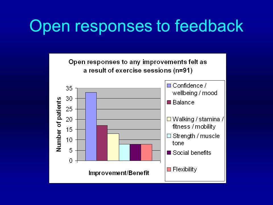 Open responses to feedback