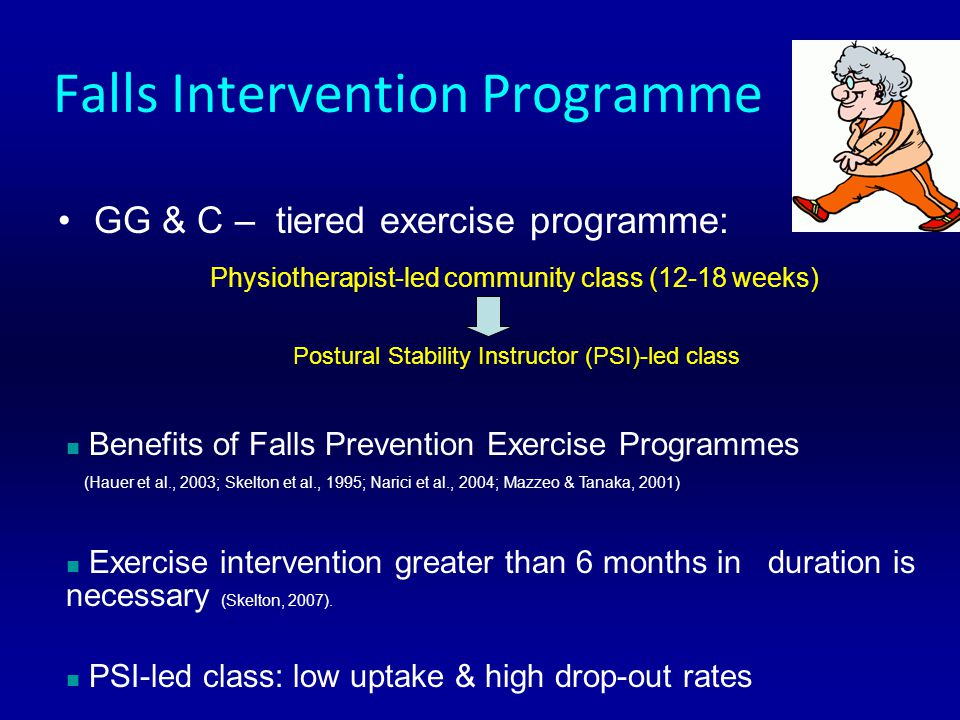 Falls Intervention Programme GG & C – tiered exercise programme: Physiotherapist-led community class (12-18 weeks) Postural Stability Instructor (PSI)-led class Benefits of Falls Prevention Exercise Programmes (Hauer et al., 2003; Skelton et al., 1995; Narici et al., 2004; Mazzeo & Tanaka, 2001) Exercise intervention greater than 6 months in duration is necessary (Skelton, 2007).