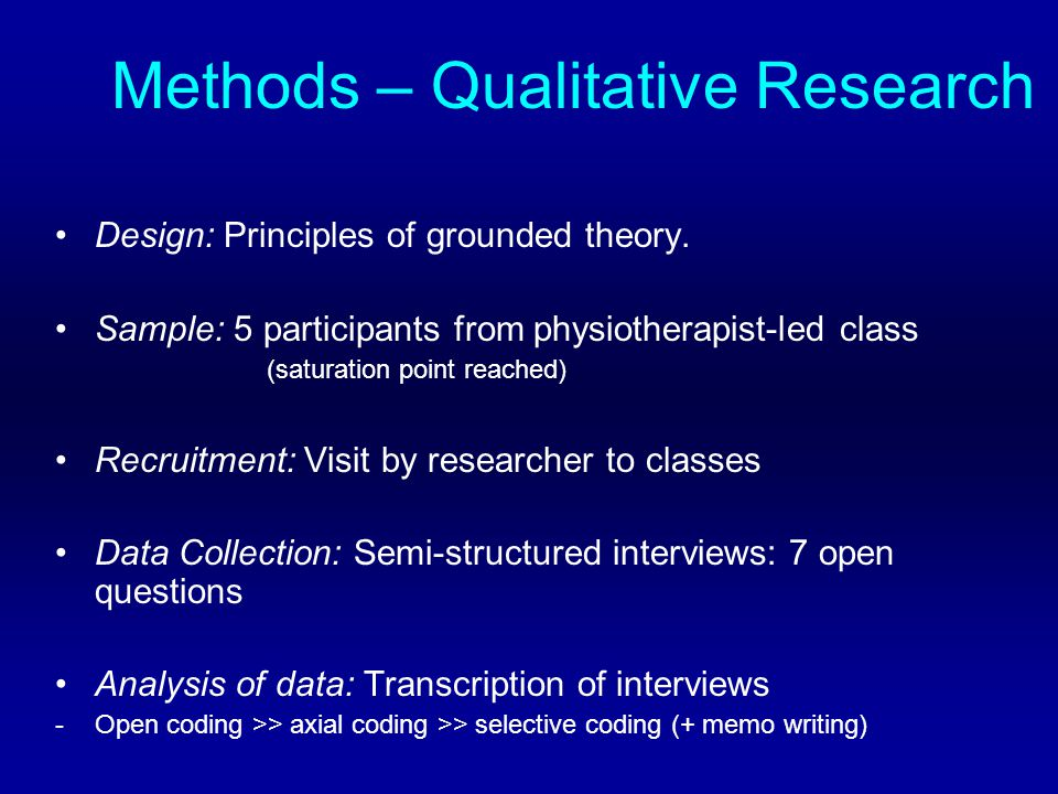 Methods – Qualitative Research Design: Principles of grounded theory.