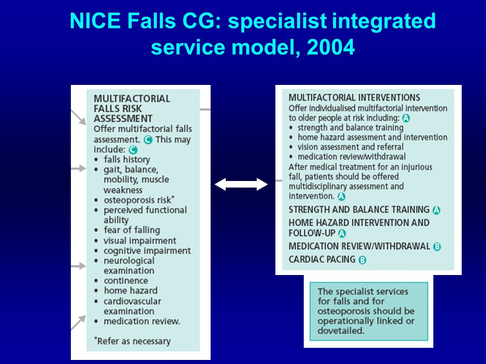 NICE Falls CG: specialist integrated service model, 2004