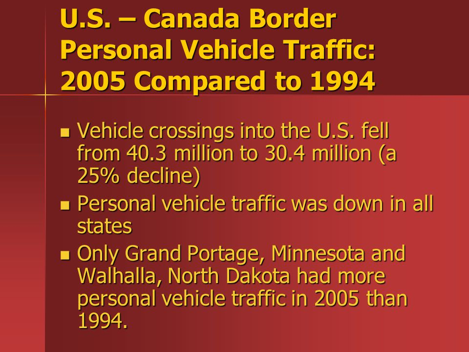 U.S. – Canada Border Personal Vehicle Traffic: 2005 Compared to 1994 Vehicle crossings into the U.S. fell from 40.3 million to 30.4 million (a 25% dec