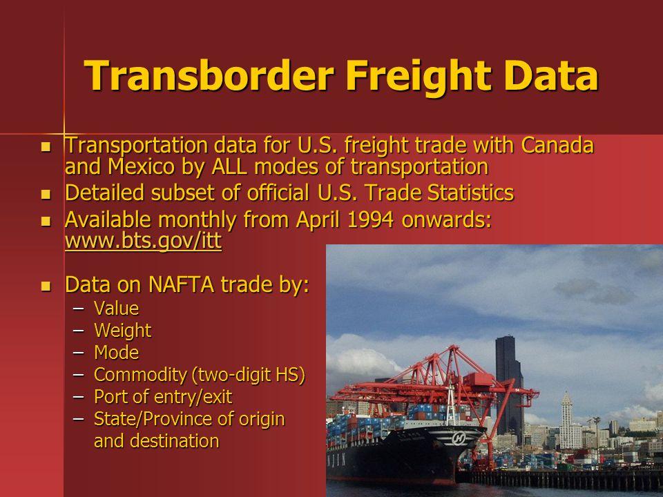 Transborder Freight Data Transportation data for U.S.