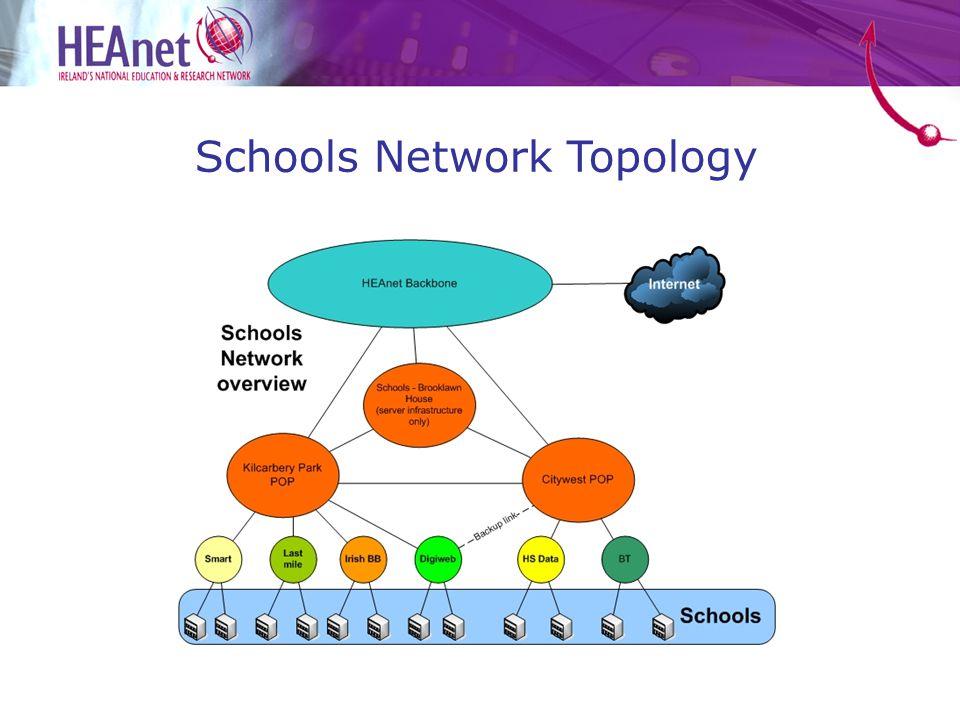 Schools Network Topology