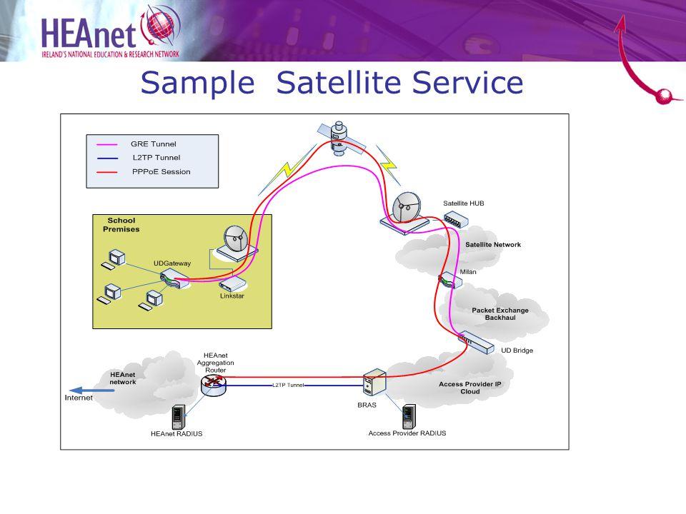 Sample Satellite Service