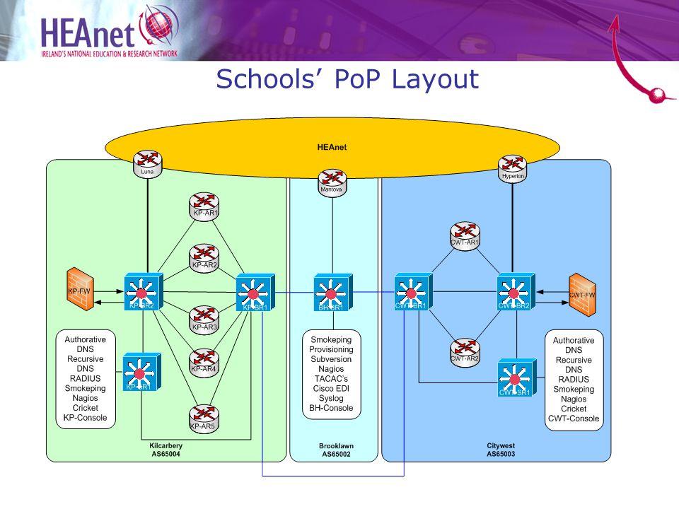 Schools' PoP Layout