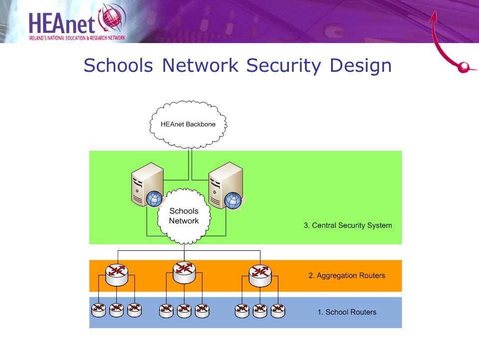 Schools Network Security Design