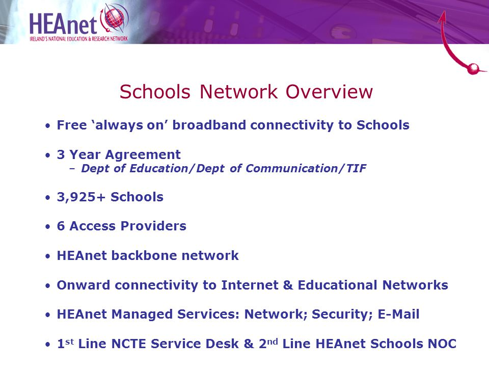 Schools Network Overview Free 'always on' broadband connectivity to Schools 3 Year Agreement –Dept of Education/Dept of Communication/TIF 3,925+ Schools 6 Access Providers HEAnet backbone network Onward connectivity to Internet & Educational Networks HEAnet Managed Services: Network; Security; E-Mail 1 st Line NCTE Service Desk & 2 nd Line HEAnet Schools NOC
