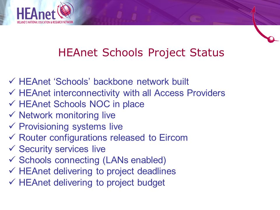 HEAnet Schools Project Status HEAnet 'Schools' backbone network built HEAnet interconnectivity with all Access Providers HEAnet Schools NOC in place Network monitoring live Provisioning systems live Router configurations released to Eircom Security services live Schools connecting (LANs enabled) HEAnet delivering to project deadlines HEAnet delivering to project budget