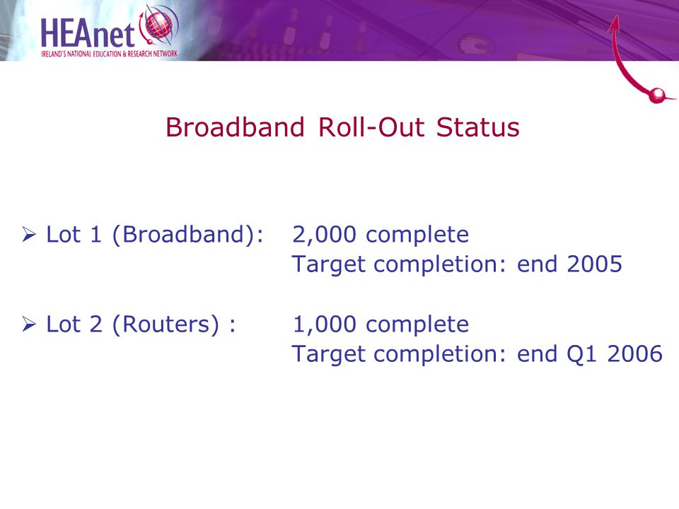 Broadband Roll-Out Status  Lot 1 (Broadband):2,000 complete Target completion: end 2005  Lot 2 (Routers) :1,000 complete Target completion: end Q1 2006