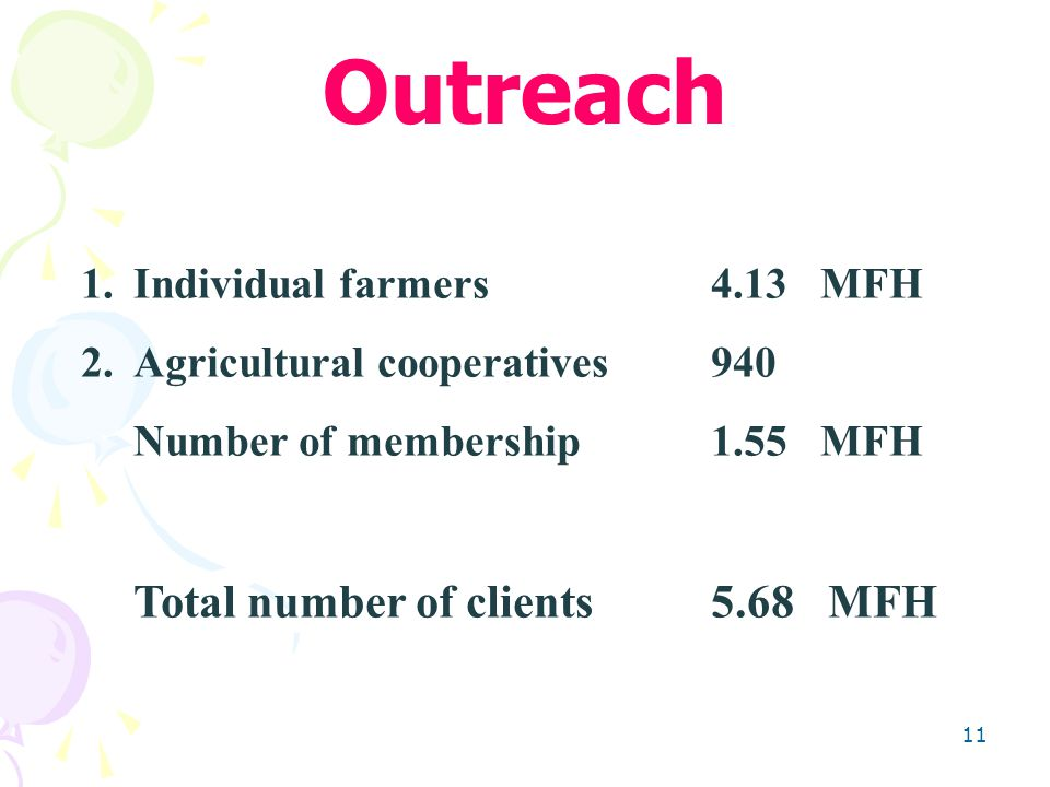 11 Outreach 1.Individual farmers4.13 MFH 2.Agricultural cooperatives940 Number of membership1.55 MFH Total number of clients5.68 MFH