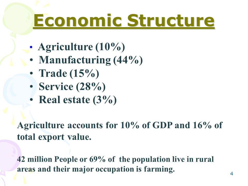 4 Agriculture (10%) Manufacturing (44%) Trade (15%) Service (28%) Real estate (3%) Agriculture accounts for 10% of GDP and 16% of total export value.