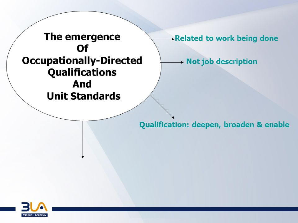 The emergence Of Occupationally-Directed Qualifications And Unit Standards Related to work being done Not job description Qualification: deepen, broaden & enable