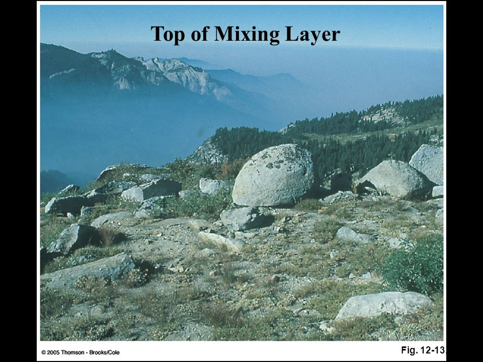Fig. 12-13, p.333 Top of Mixing Layer
