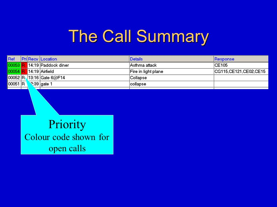 The Call Summary Priority Colour code shown for open calls