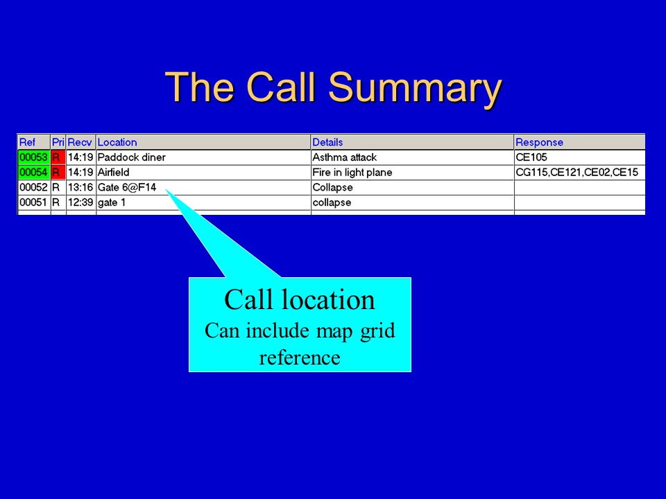 The Call Summary Call location Can include map grid reference