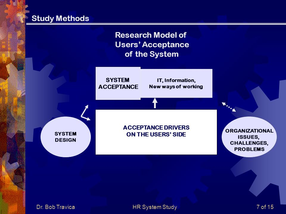 Dr. Bob TravicaHR System Study7 of 15 Study Methods Research Model of Users' Acceptance of the System SYSTEM ACCEPTANCE IT, Information, New ways of w