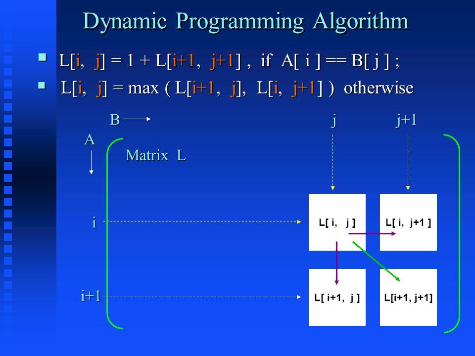 Dynamic Programming Algorithm  L[i, j] = 1 + L[i+1, j+1], if A[ i ] == B[ j ] ;  L[i, j] = max ( L[i+1, j], L[i, j+1] ) otherwise L[i+1, j+1] L[ i, j ]L[ i, j+1 ] L[ i+1, j ] jj+1 i i+1 B A Matrix L