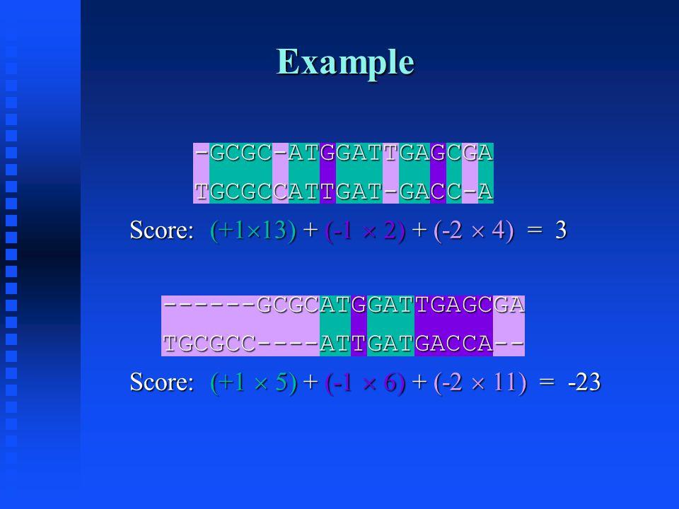 Example -GCGC-ATGGATTGAGCGATGCGCCATTGAT-GACC-A Score: (+1  13) + (-1  2) + (-2  4) = 3 Score: (+1  13) + (-1  2) + (-2  4) = 3------GCGCATGGATTGAGCGATGCGCC----ATTGATGACCA-- Score: (+1  5) + (-1  6) + (-2  11) = -23 Score: (+1  5) + (-1  6) + (-2  11) = -23