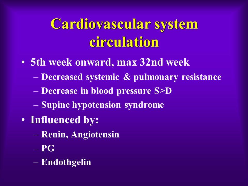 Cardiovascular system circulation 5th week onward, max 32nd week –Decreased systemic & pulmonary resistance –Decrease in blood pressure S>D –Supine hy