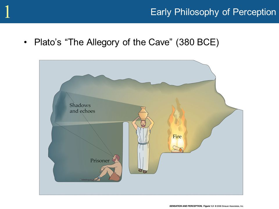 """1 Early Philosophy of Perception Plato's """"The Allegory of the Cave"""" (380 BCE)"""
