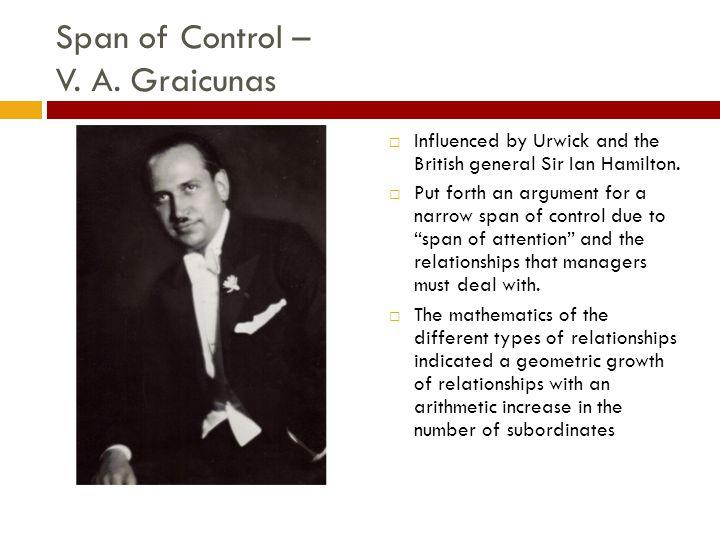 Span of Control – V.A. Graicunas  Influenced by Urwick and the British general Sir Ian Hamilton.